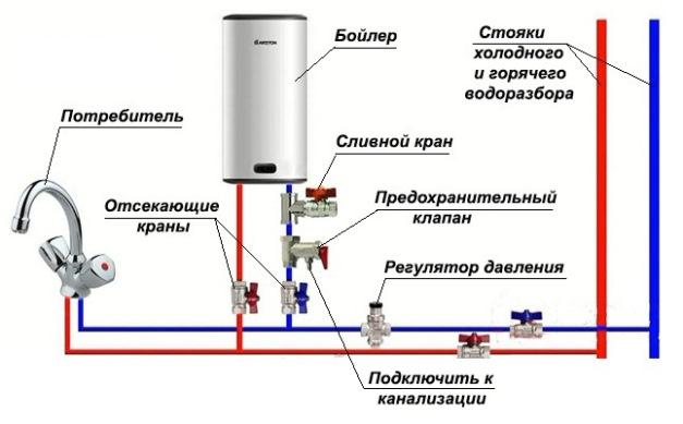 Гидравлическая схема монтажа электрического водонагревателя